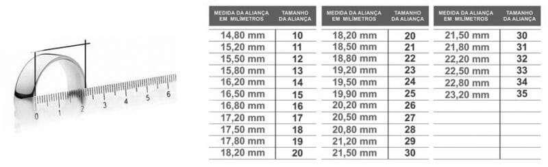 MEDIR ANEIS por r%C3%A9gua 800x244 - Central de Relacionamento