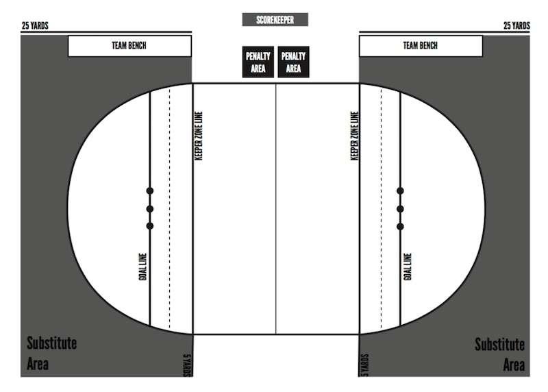 Quadribol para Trouxas um esporte real4 - Quadribol para Trouxas, um esporte real, complexo e desafiador.
