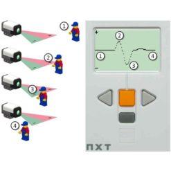 pir sensor2 500x500 247x247 - Sensor PIR NIS1070 Robótica Lego NXT / EV3
